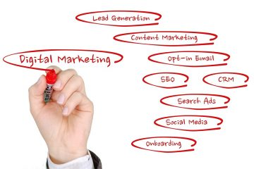 digital-marketing-1497211_1280